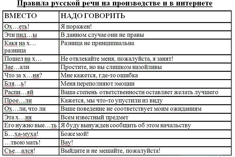 """Как заменить слово правильность """" K2eao.ru"""