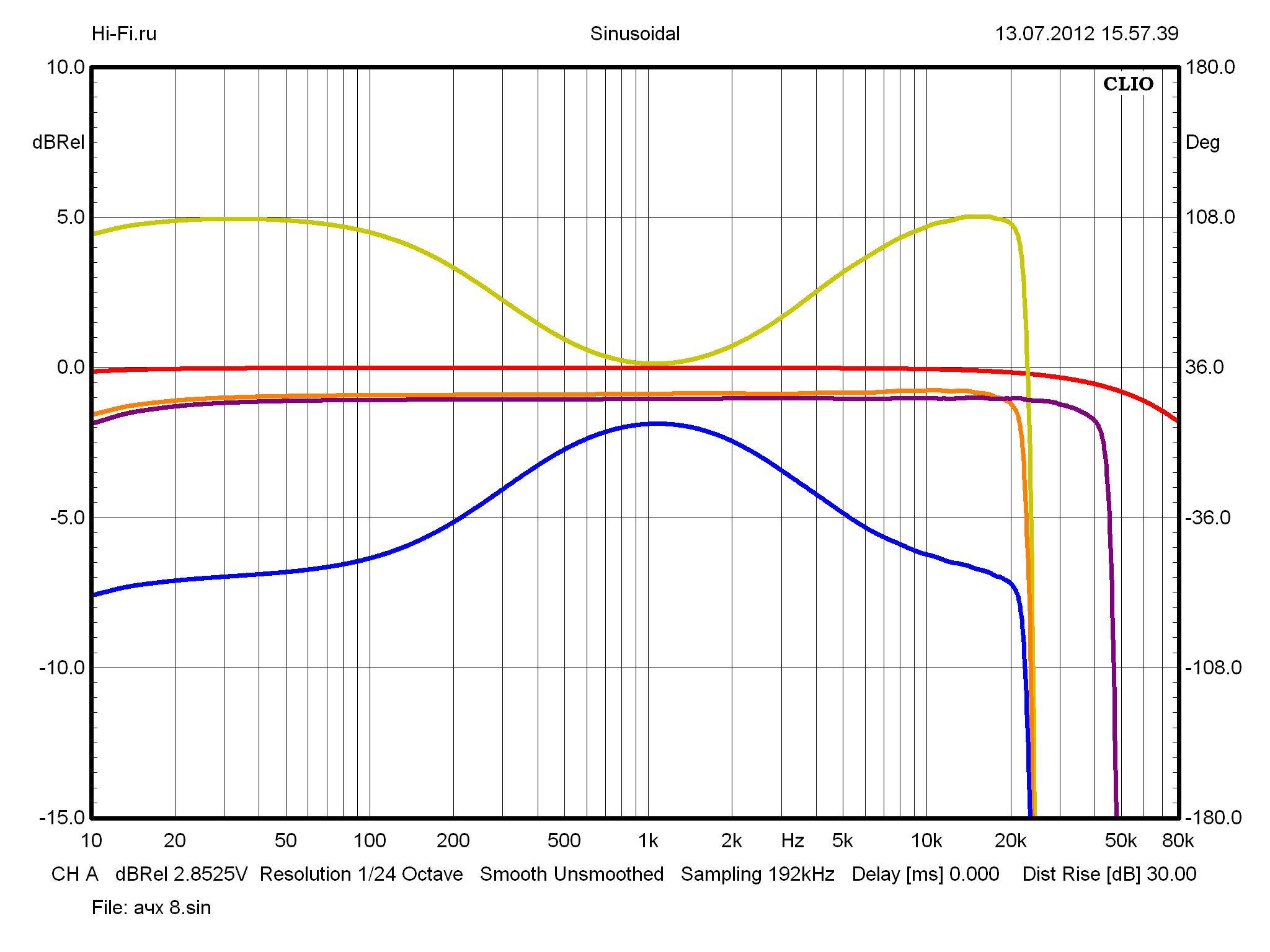 приставка синхро-вау электроника схема
