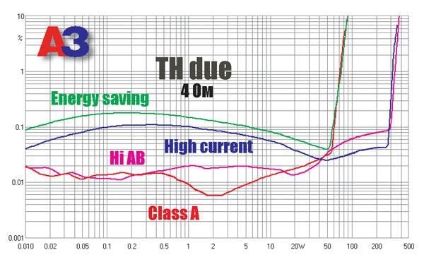 thesis energy saving