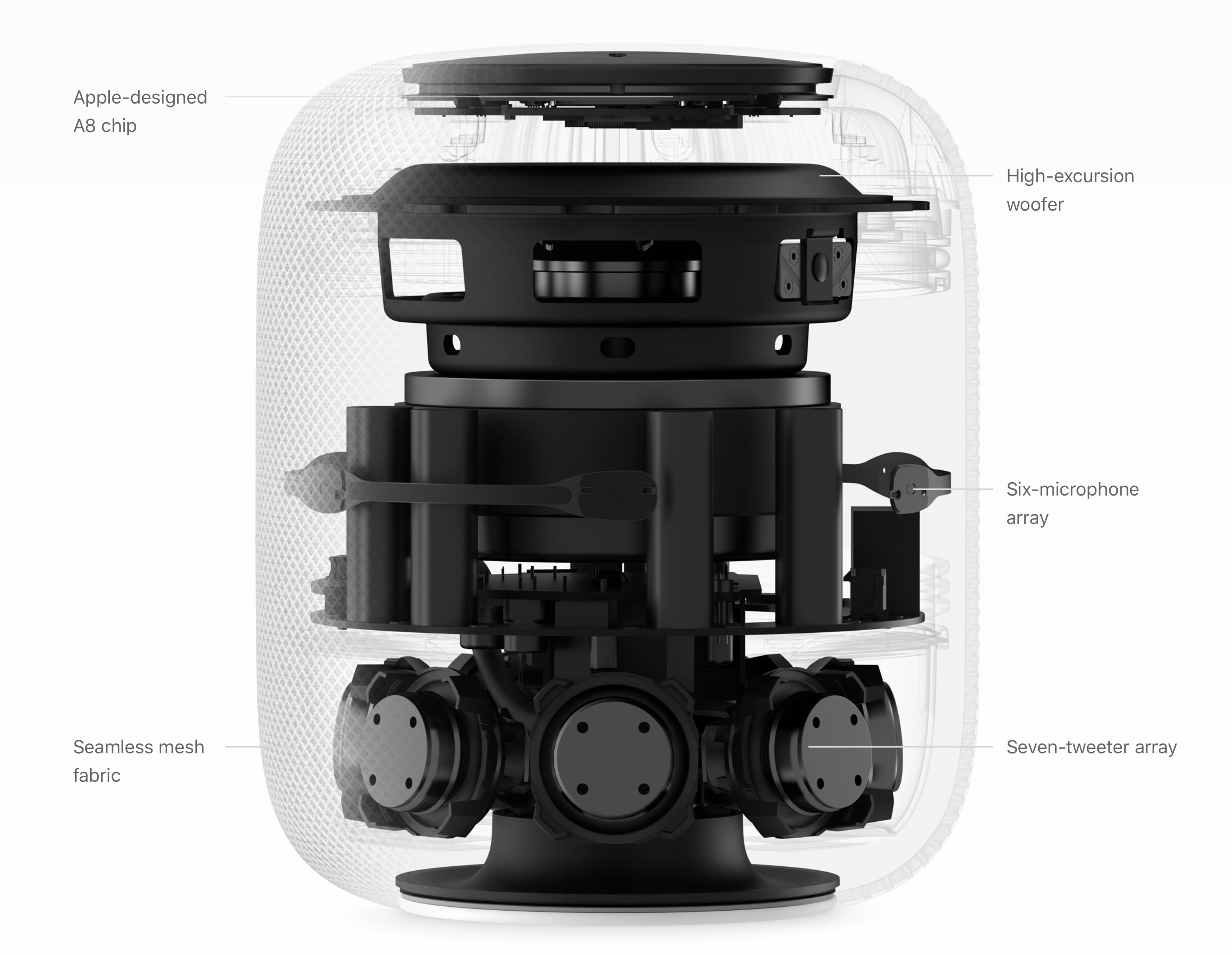Apple HomePod и Face ID
