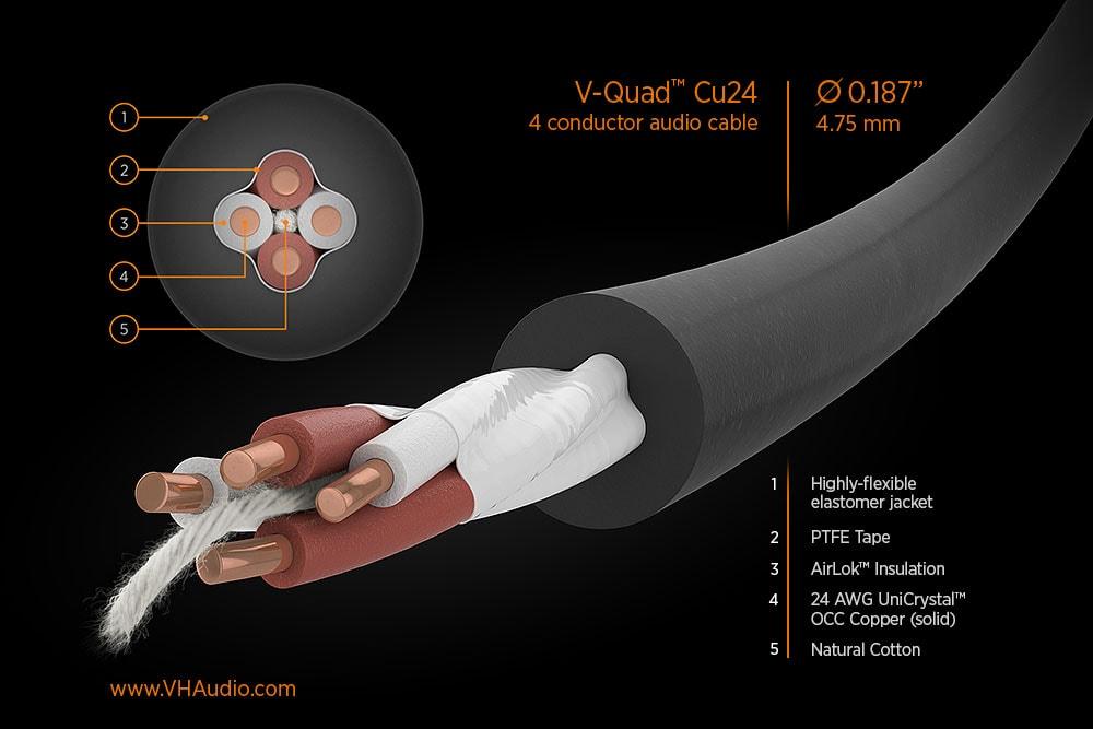 VH Audio Airsine Rhodium - Audio Asylum Trader