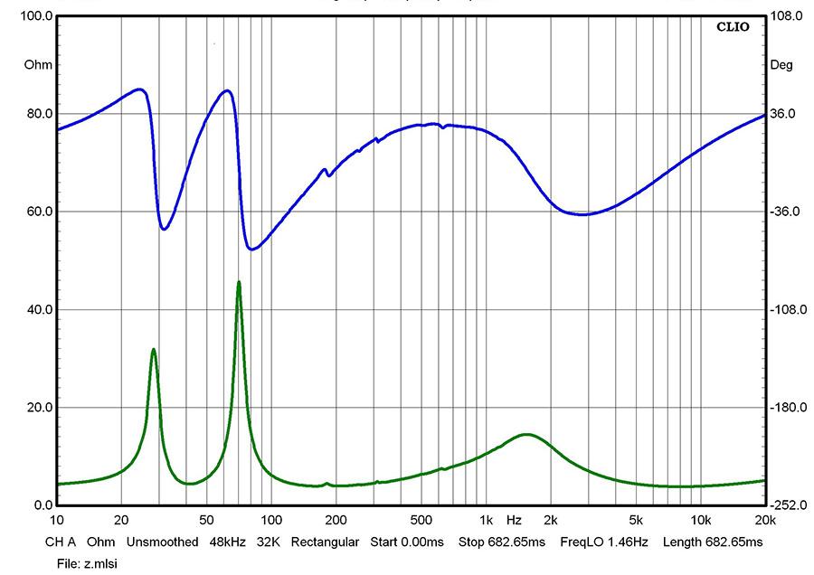 Результаты измерений - акустические системы Polk Audio Signature S55 - рис.1