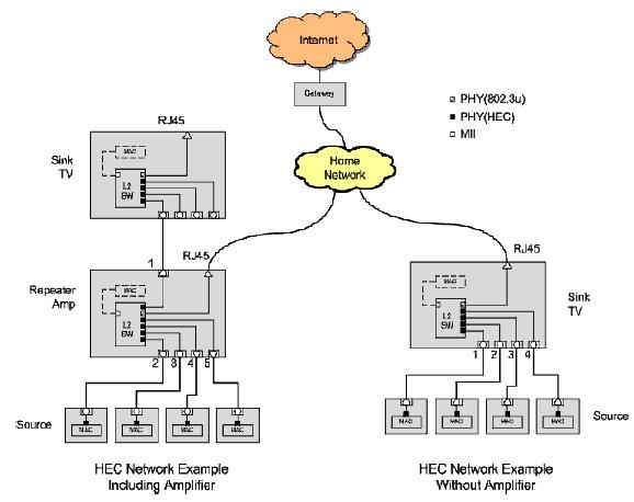 как узнать сложность сети майнинга
