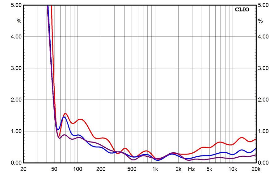 Результаты измерений - акустические системы PMC twenty5.21 - рис.3