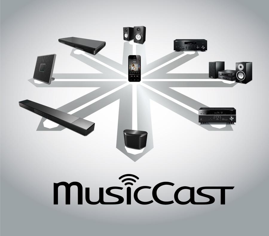 Технология MusicCast