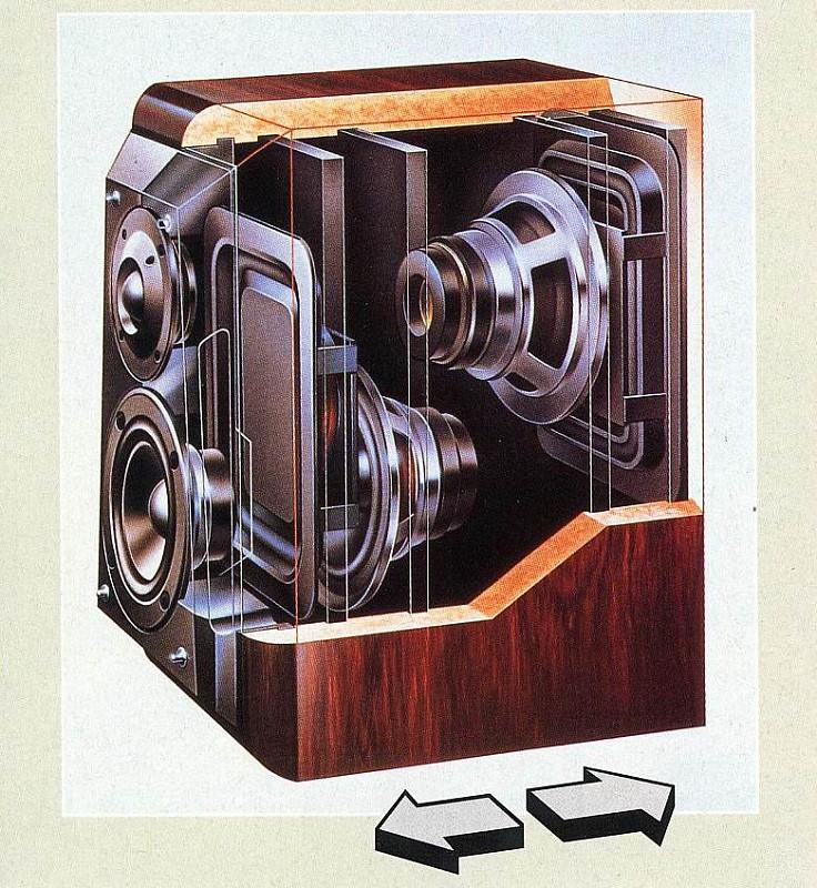 hi-fi системы фото