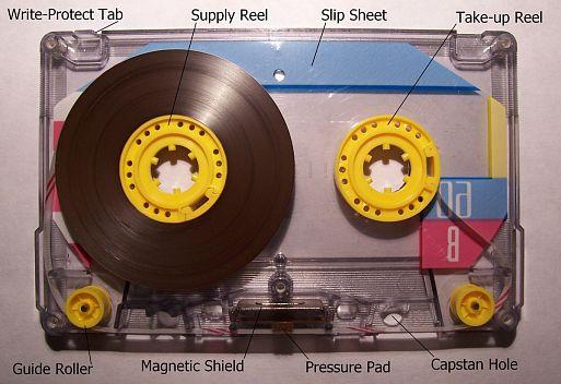 5. Защита от записи на кассетах легко обходится (факт)