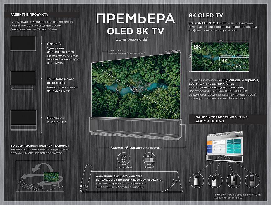 8K OLED-телевизор LG Signature 88