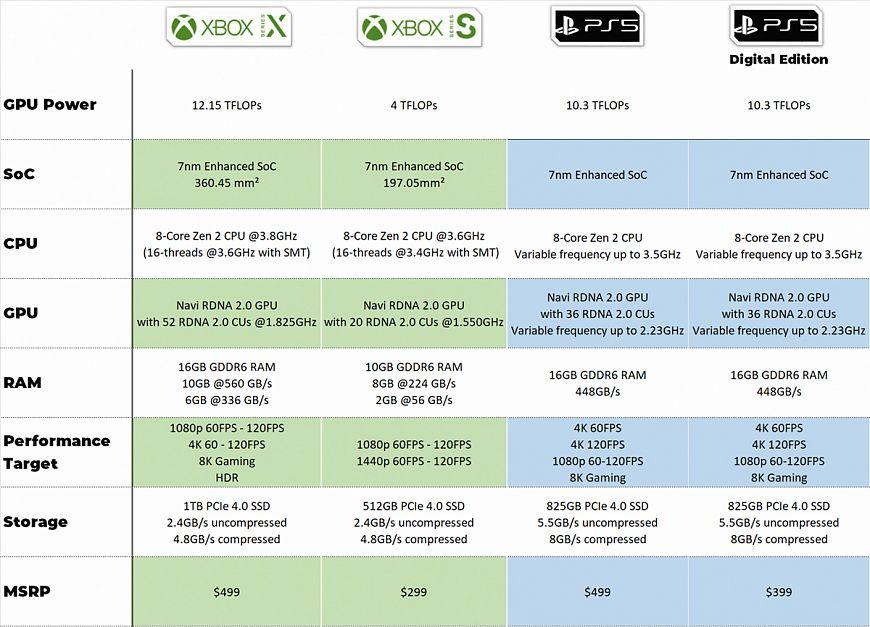 Sony PlayStation 5 — интеллектуальное управление охлаждением