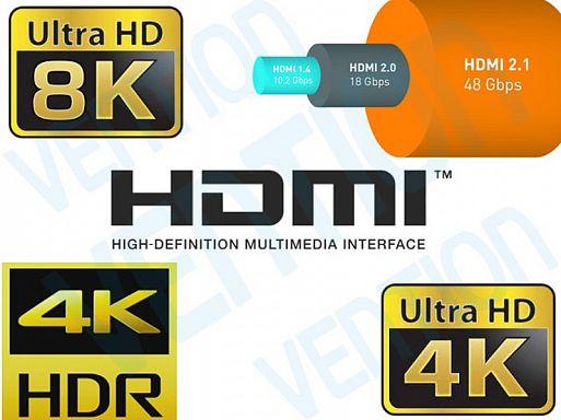 5. Интерфейс HDMI 2.1 найдет массовое применение в медиаплеерах