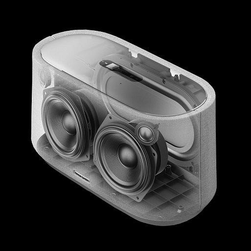 Беспроводные аудиосистемы Harman Kardon Citation 500
