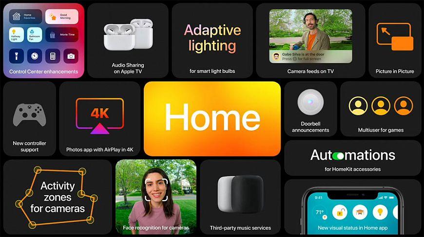Apple расширяет возможности стриминга для HomePod