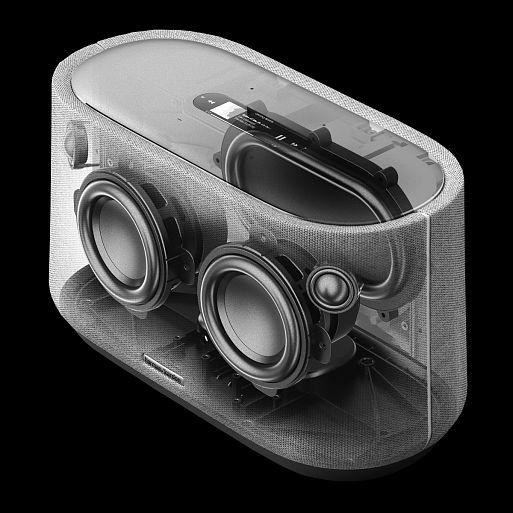 Беспроводные аудиосистемы Harman Kardon Citation 300